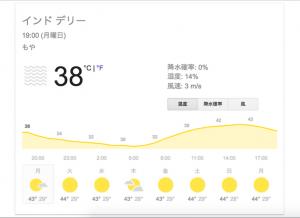 気温 最高 今日 の